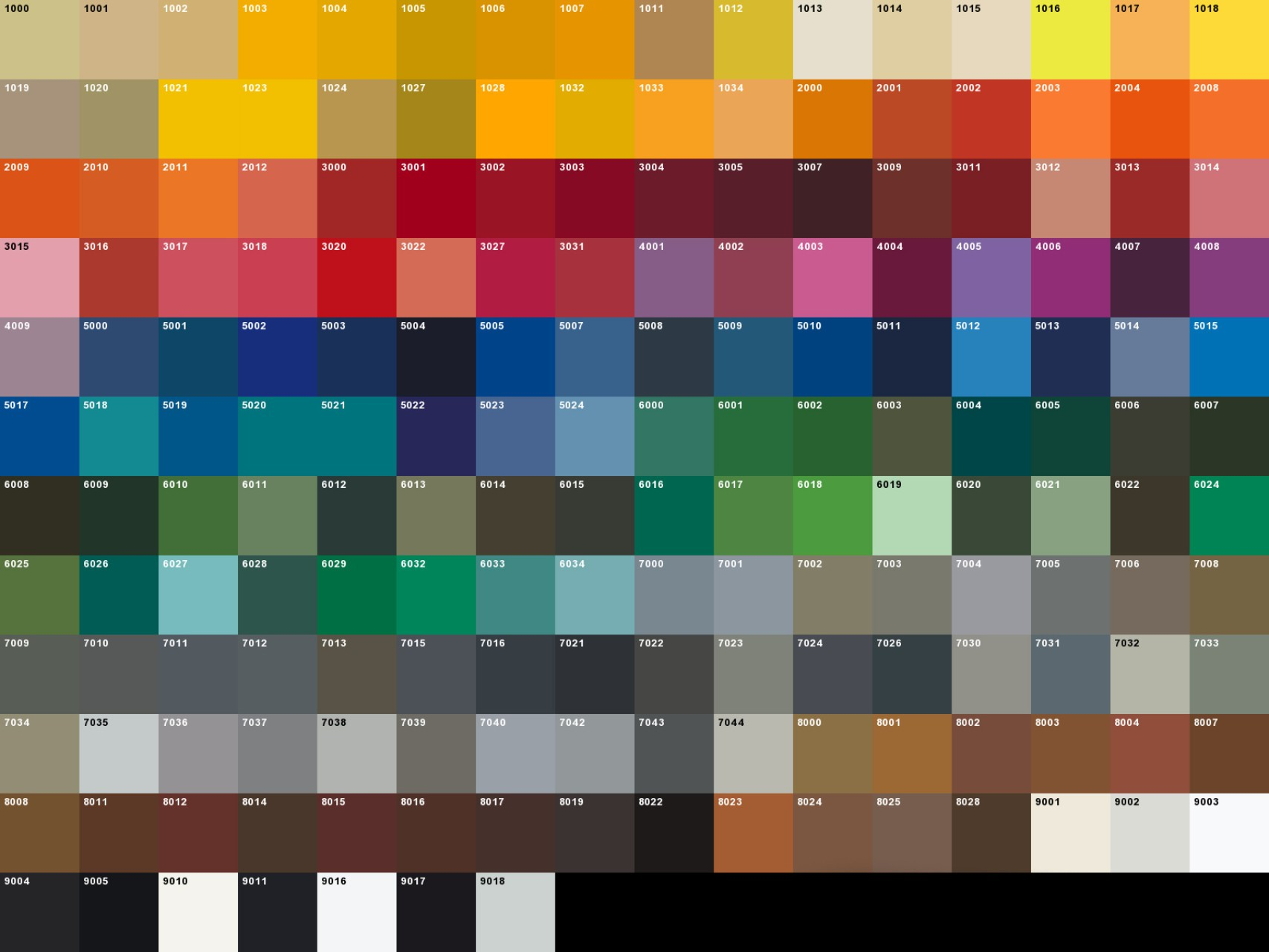 Ral Colour Chart Aquaplast Sk